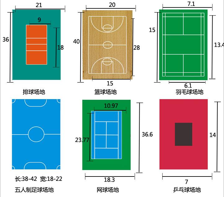 标准塑胶球场场地尺寸