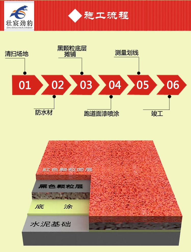 透气型塑胶跑道施工流程