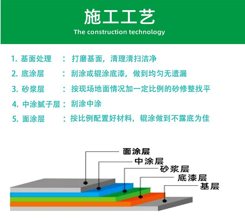 水性环氧凯发k8国际网址施工工艺