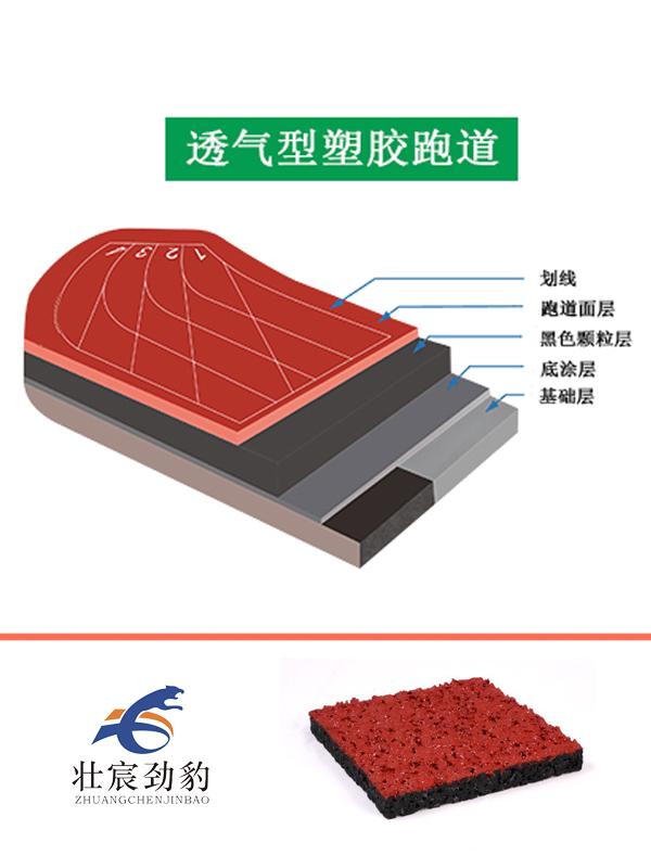 <壮宸装饰>-环保透气型塑胶跑道施工方案