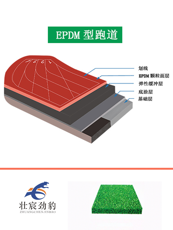 壮宸劲豹EPDM型跑道 EPDM塑胶地坪施工