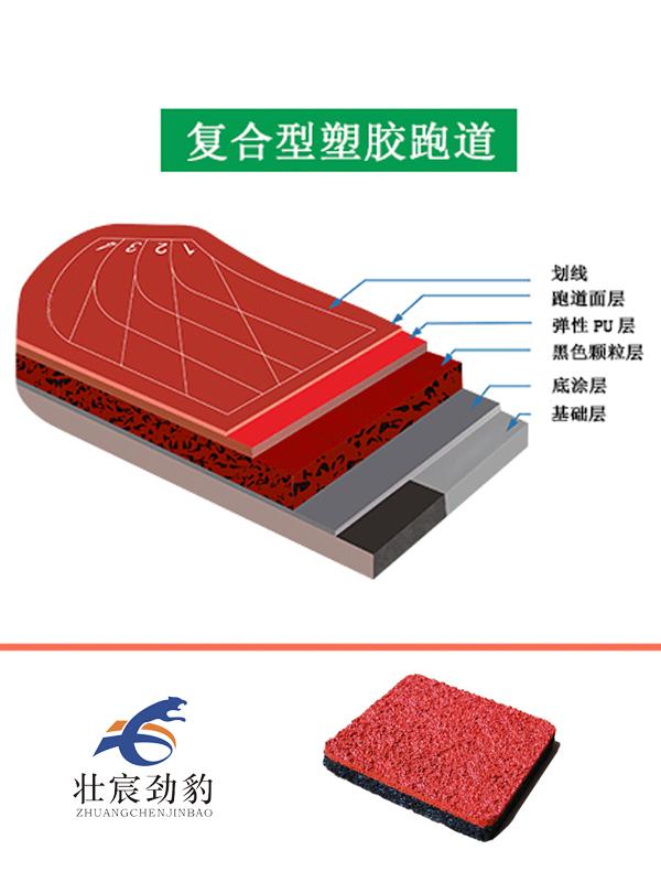 壮宸劲豹复合型塑胶跑道施工